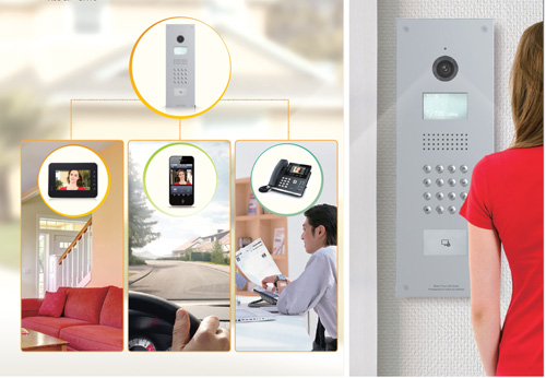 Outdoor Station Video Entry Intercom System High Definition Camera